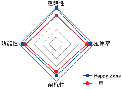 sub_top_hou39_cn